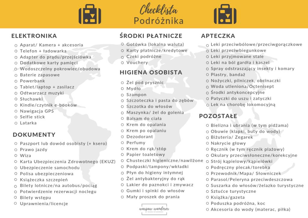 warsawwanderer.pl - co zabrać w podróż? checklista podróżnika do wydruku